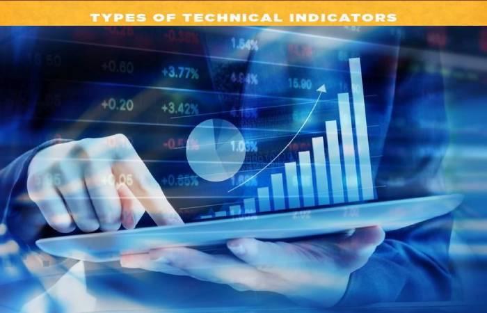 technical indicators